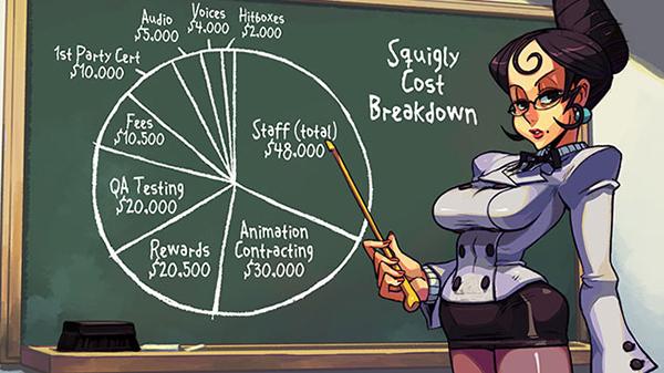 Skullgirls DLC character cost breakdown